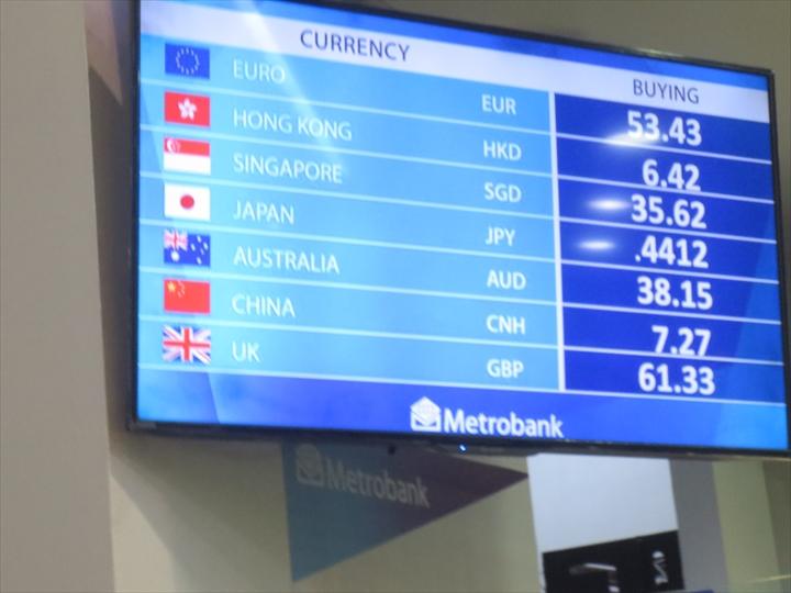 マニラ空港(ターミナル3)の為替レートボード(1)