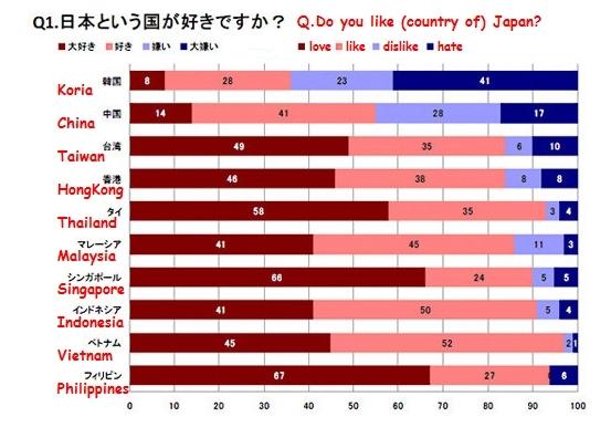 日本という国が好きですか?