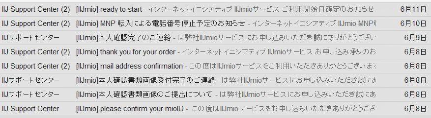 IIJmioからの状況通知メール