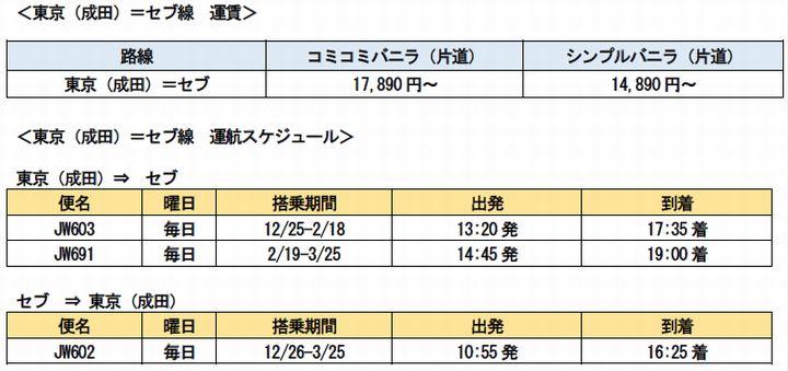 バニラエアの東京(成田)-セブの運行スケジュール