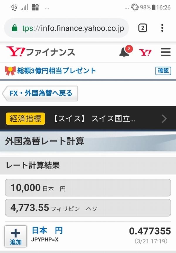 Yahoo!ファイナンスで円ペソを確認してみる